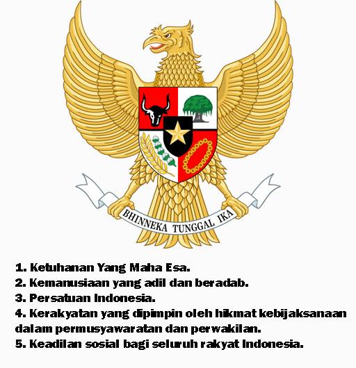 Gambar Dasar Negara Republik Indonesia