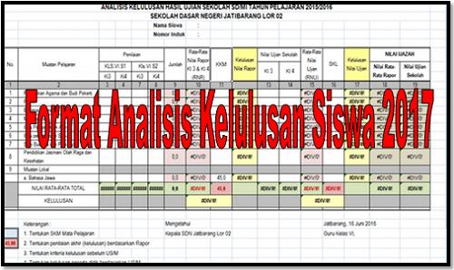 Format Analisis Kelulusan Siswa 2017