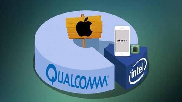 اجهزة ابل ايفون قد يتم حظرها في الولايات المتحدة بحلول 19 فبراير