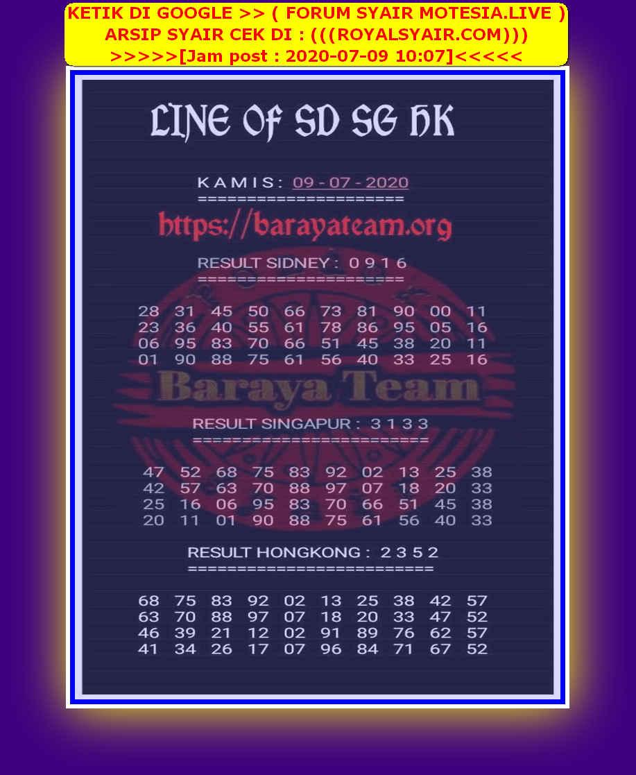 Kode syair Singapore Kamis 9 Juli 2020 106