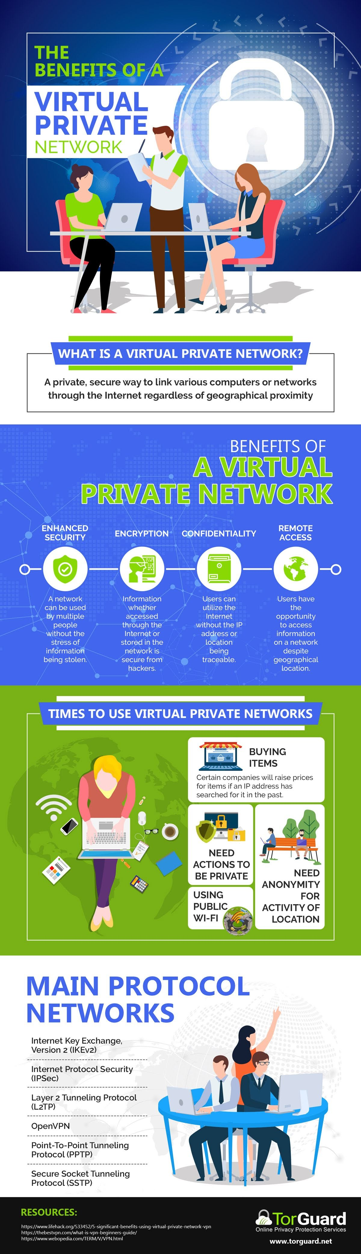 Benefits of Using a Virtual Private Network #infographic
