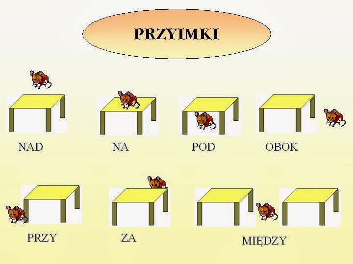 Mój język polski: Przyimki (preposition)