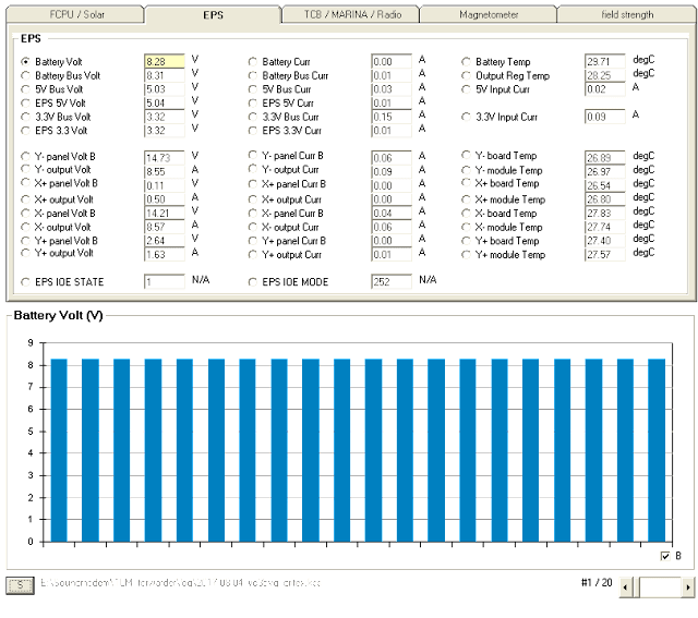 Grifex Telemetry