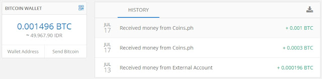 Bukti bonus di coins.id