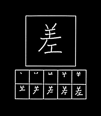 kanji perbedaan