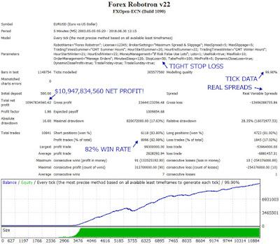 forex robotron v1.2.ex4