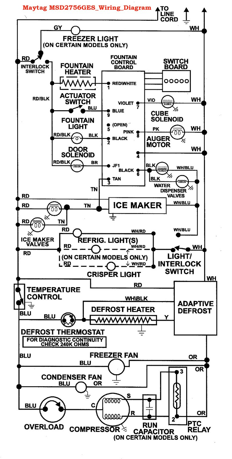 SOLVED: Our maytag refrigerator (msd2756) waterice  Fixya