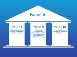 Hiệp Ước Basel