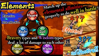 NARUTO: Ultimate Ninja Blazing - Elements