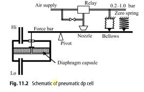 Piping And Instrumentation Diagrams 6 P, Piping, Free