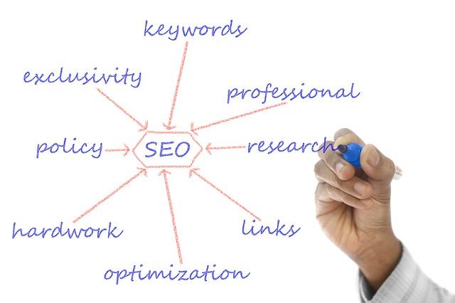 Blog ko search engine me top par kaise laye search engine optimization ko follow karke