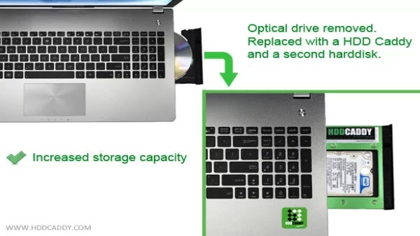 Cara Memasang 2 HDD Di Satu Laptop Dengan HDD Caddy Bukan HDD External