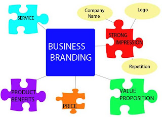Value Driver #6: Branding and Documented Systems Add Value to a Business When it's Time to Sell