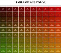 Tabel Warna RGB