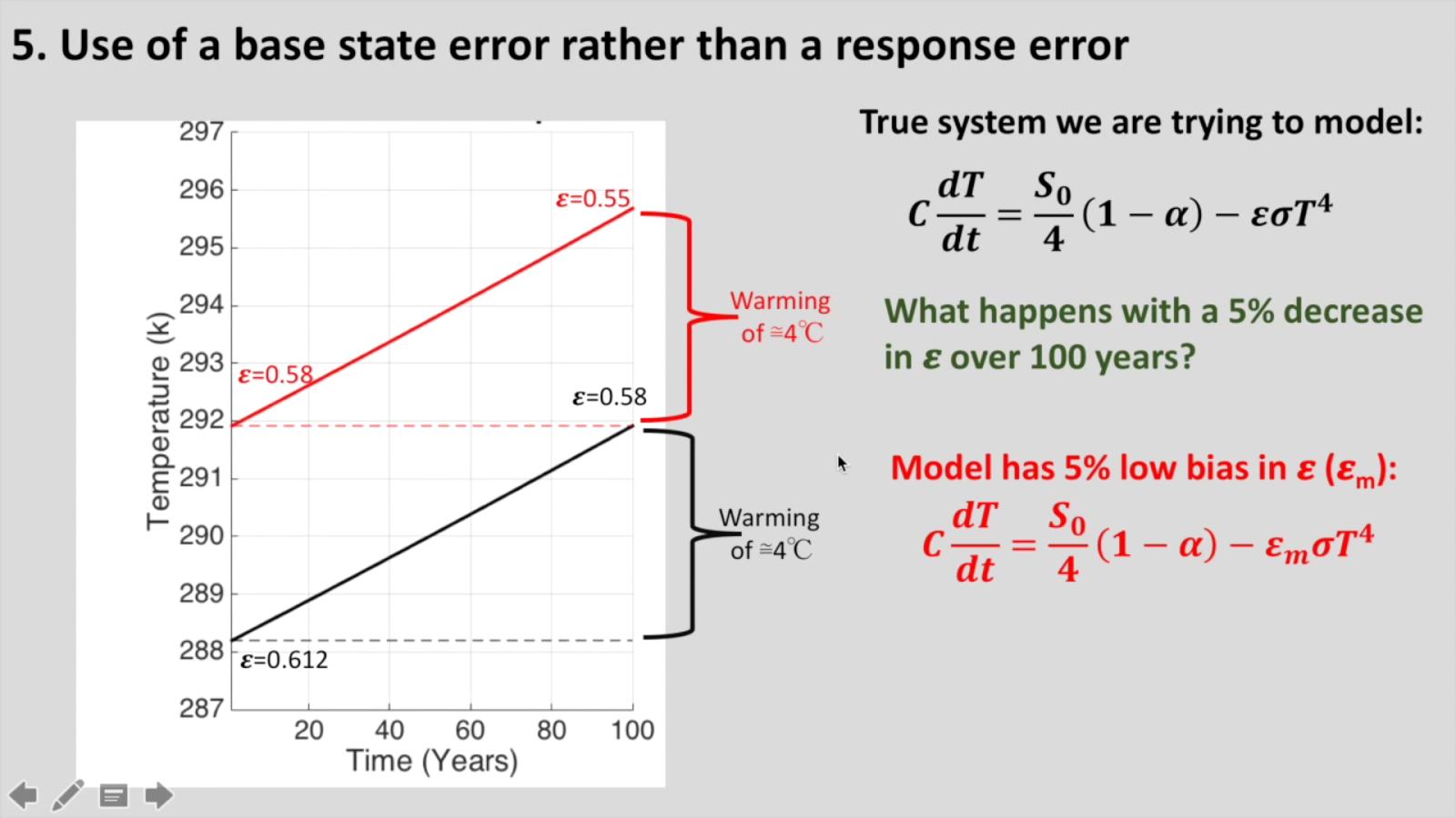 Microcrack propagation of errors