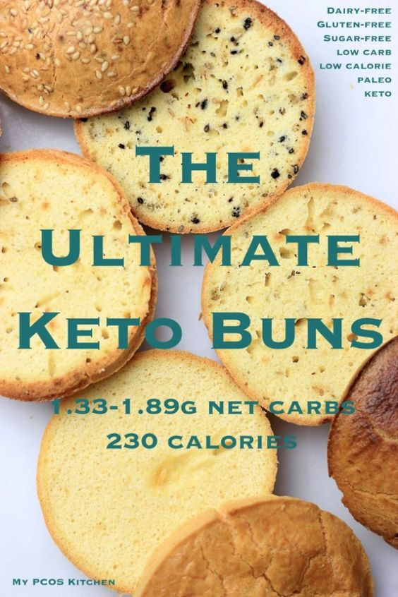 The Ultimate Keto Buns