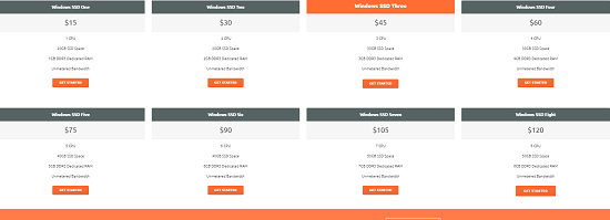 Windows SSD VPS, Pricing, PowerUp Hosting