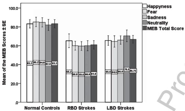 図:感情価仮説と右脳優位仮説