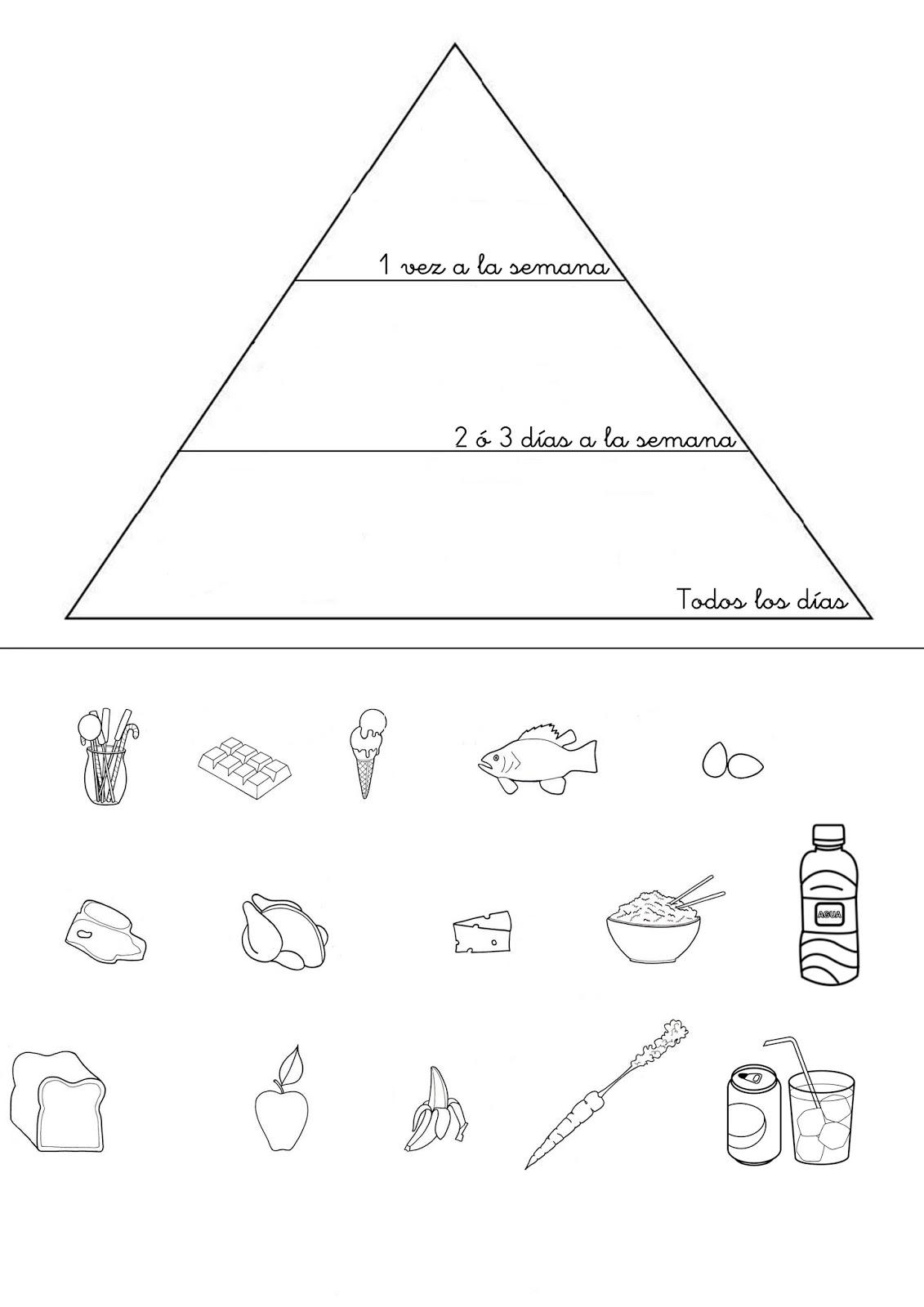 Un blog de RECURSOS DIDÁCTICOS para el DOCENTE 2.0: CIENCIAS DE LA ...