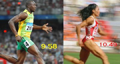 AdrianSprints.com: Can Women Sprint or Run Faster than Men ...