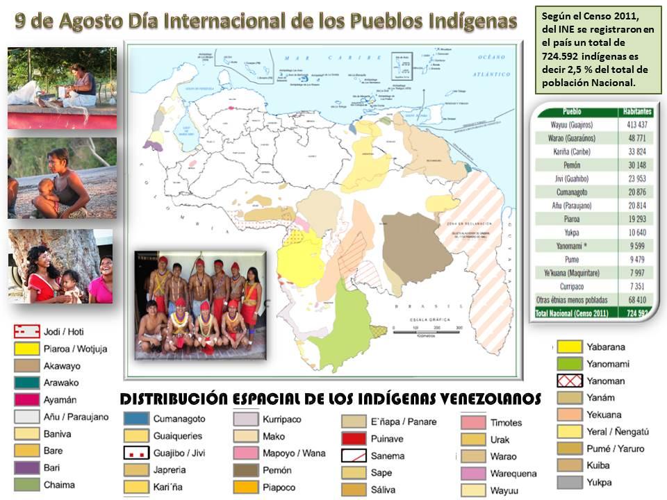 Cursos geografia regional