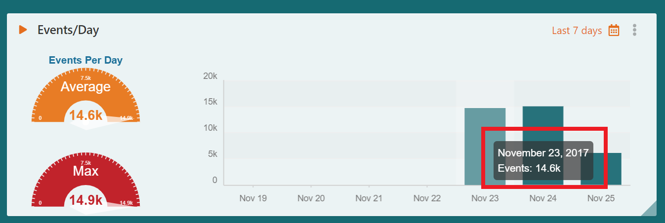 router# show ip int bri: November 2017