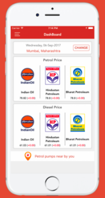 How to daily check Petrol & Diesel Prices in your city?