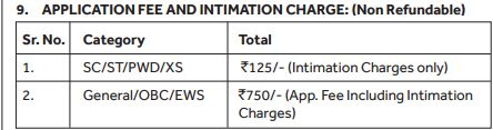 Application Fee for SBI CLERK 2019
