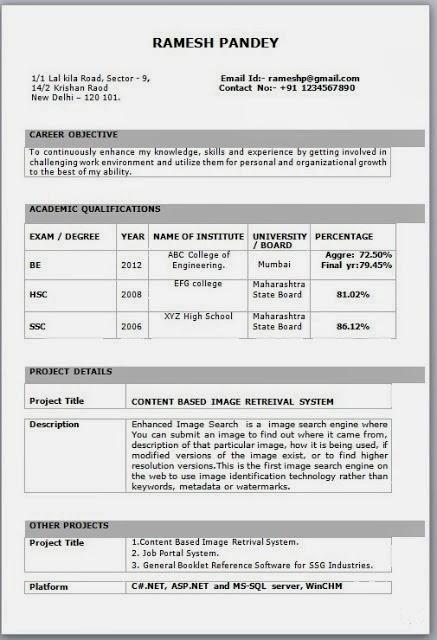 Fresher Resumes Fresher Jobs in Pune - resume format of fresher