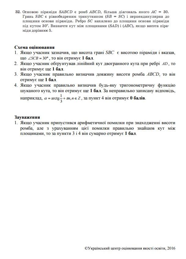 Схеми оцінювання відкритих завдань тесту ЗНО з математики 2