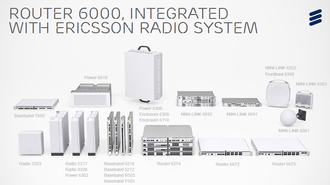 Ericsson Debuts Next Gen Radio System Backhaul Routers