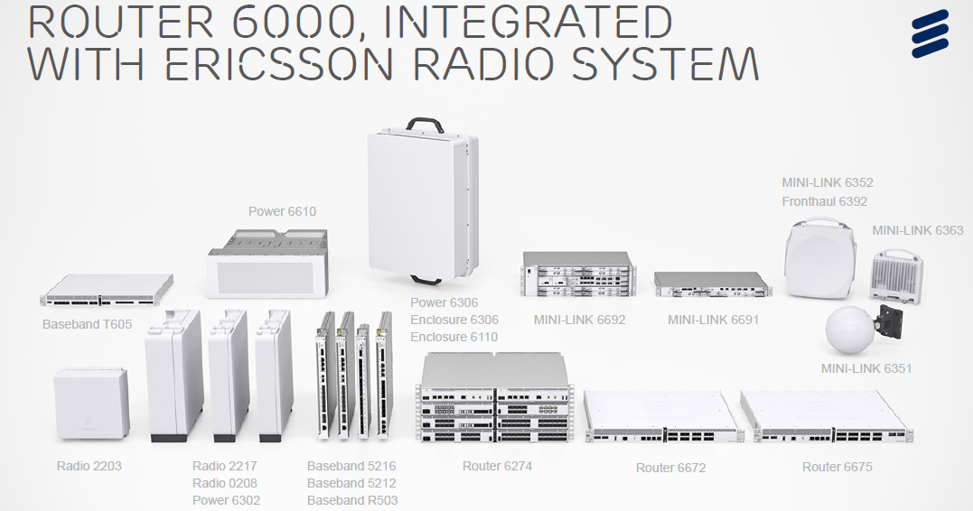 Ericsson To Build Ip Transport Network For 5g In Denmark