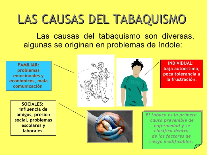 CAUSAS DEL TABAQUISMO EPUB