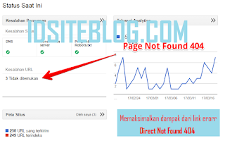 Script Redirect Not Found 404 ke Home Page Blog
