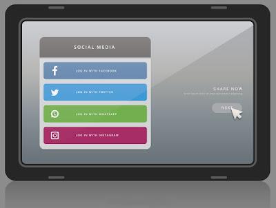 Membangun Brand Image di Sosial Media