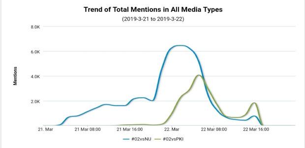 trending topik twitter hari ini