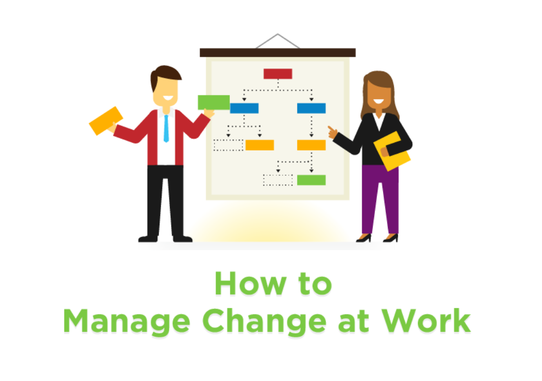 changes in the workplace Managing change means managing your employees' fear change is natural and good, but people's reaction to change is unpredictable their ultimate acceptance of the change is a function of how much resistance the person has and the quality of their coping skills and their support system.