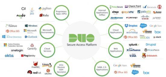 Cisco Study Material, Cisco Guides, Cisco Learning, Cisco Tutorial and Material, Cisco Security