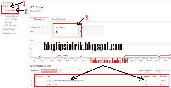 Cara cek link errors kode response 404 pada google webmaster tools untuk link juice