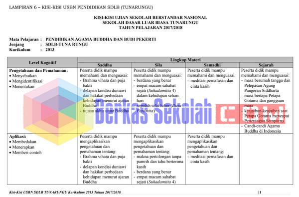 Kisi-Kisi USBN SDLB Tahun 2018 atau Tahun Pelajaran 2017-2018