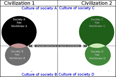 the postmodernity formation of the self and its relation to modernitys universal claims on human ess With increase innovation in technology and science, modernity embedded a sense of foundationalism and ontological security to society and the self in general further, habermas claims that the project of modernity was 'unfinished' and contained unlimited capacity for emancipatory potential.