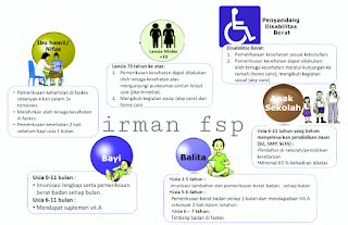 KPM kegiatan PKH artinya keluarga akseptor manfaat melalui kegiatan keluarga impian Syarat dan Kewajiban Bagi KPM Program PKH
