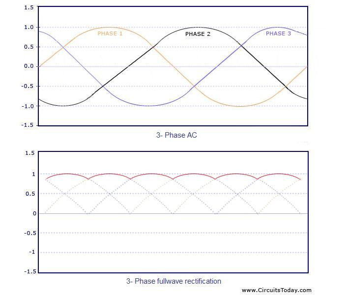 Phase Wiring Diagram As Well 3 Phase Bridge Rectifier Wiring Diagram