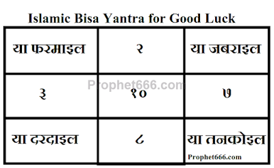 Islamic Bisa Yantra for Good Luck and Fortune