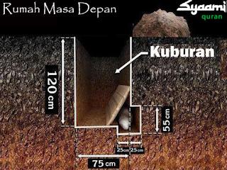 http://www.umatnabi.com/2017/10/ruh-orang-meninggal-menurut-islam.html