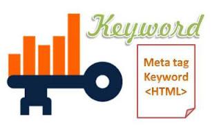 keyword otomatis postingan blog