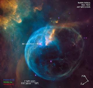 هابل يكشف عن فقاعة كونية قطرها 10 سنوات ضوئية.