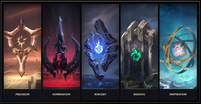 Rune Reforged, the new combination of runes and masteries into one new  system, continues testing on the PBE this cycle – including runes  themselves, ...