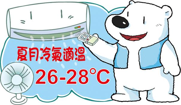商家室溫26-28度 相關規定早有變通   PeoPo 公民新聞