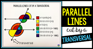 This FREE parallel lines cut by a transversal coloring activity doubles as a colorful reference poster or student notebook reference.